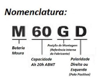 Bateria - Moura - M60GD - Unitário