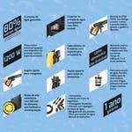 Miniatura imagem do produto Lavadora de Alta Pressão com Mangueira 3m e Jato Regulável 1500psi 1200W 127V - Tramontina - 42546012 - Unitário